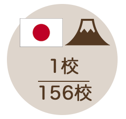 日本 1校/156校