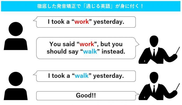 徹底した発音矯正で「通じる英語」が身に付く