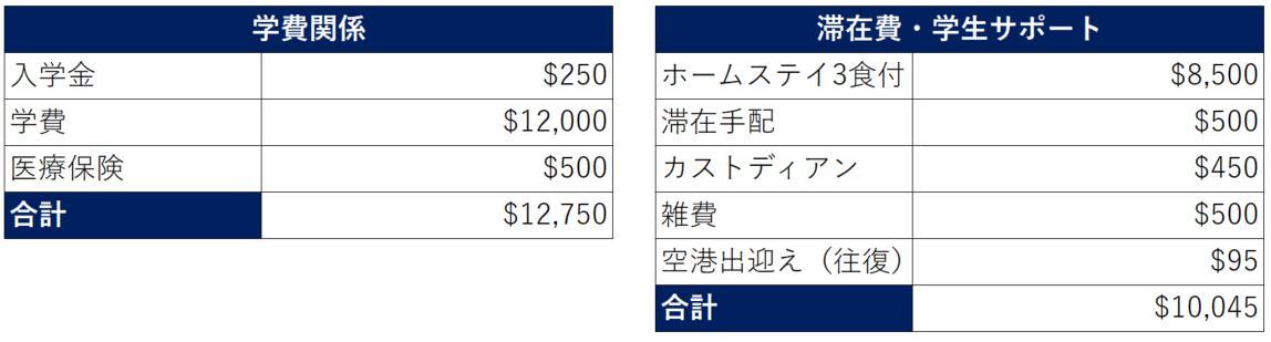 2017年から2018年の学費